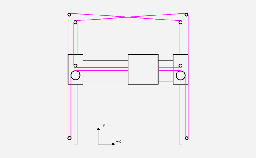 LinuxCNC – Double-Jump Electric